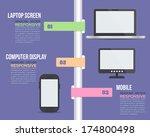 responsive infographics...