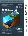 highest and deepest points on... | Shutterstock .eps vector #174825566