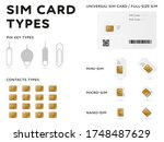 sim cards. mobile phone call...   Shutterstock .eps vector #1748487629