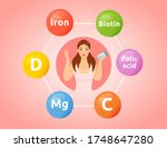 vitamins and minerals flat... | Shutterstock .eps vector #1748647280