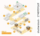 hajj infographic with route map ... | Shutterstock .eps vector #1748959169