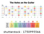The Notes On The Guitar Shown...