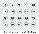 timer chronometer countdown set....