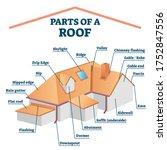 parts of roof vector...   Shutterstock .eps vector #1752847556