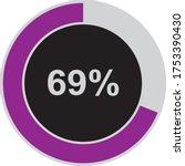 sixty nine percentage circle...