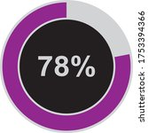 seventy eight percentage circle ...