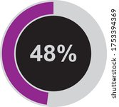 forty eight percentage circle...