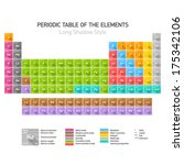 periodic table of the chemical... | Shutterstock .eps vector #175342106