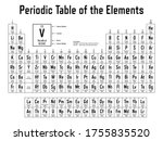 periodic table of the elements  ...   Shutterstock .eps vector #1755835520