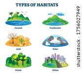 Types Of Habitats Vector...