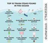 trash items found littering in... | Shutterstock .eps vector #1756353266