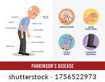 vector of parkinson's disease... | Shutterstock .eps vector #1756522973
