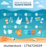 infographic on how to reduce... | Shutterstock .eps vector #1756724039