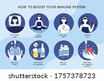 Immune System Vector Protection....