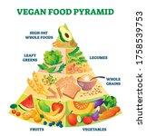 vegan food pyramid vector... | Shutterstock .eps vector #1758539753