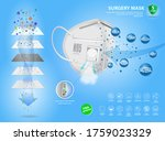 set of n95 surgical mask or... | Shutterstock .eps vector #1759023329