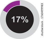 purple and ash percentage...
