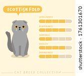 Scottish Fold Cat Breed Profile ...