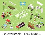 isometric smart farm flowchart... | Shutterstock .eps vector #1762133030