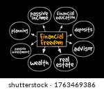 financial freedom mind map ... | Shutterstock .eps vector #1763469386