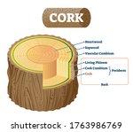 cork as natural material cross... | Shutterstock .eps vector #1763986769