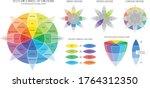 Plutchik\'s Color Wheel Of...