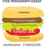 hamburger metaphor for five... | Shutterstock .eps vector #1764322103