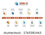 coronavirus. 2019 ncov virus... | Shutterstock .eps vector #1765381463
