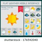 weather ui flat design elements ...