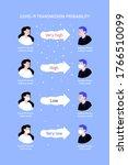 covid 19 transmission... | Shutterstock .eps vector #1766510099