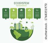 modern ecosystem green city on... | Shutterstock .eps vector #1768351970