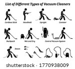 list of different types of... | Shutterstock .eps vector #1770938009