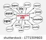 information age mind map ... | Shutterstock .eps vector #1771509803