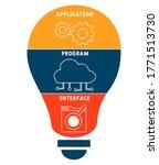 application program interface   ... | Shutterstock .eps vector #1771513730