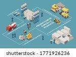 concrete cement production... | Shutterstock .eps vector #1771926236