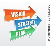 vision  strategy  plan   text... | Shutterstock .eps vector #177331910