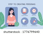 step to creating personas ui... | Shutterstock .eps vector #1776799640