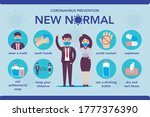 new normal lifestyle after from ... | Shutterstock .eps vector #1777376390