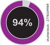 purple and ash percentage...