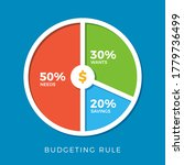 50 30 20 budgeting rule.... | Shutterstock .eps vector #1779736499