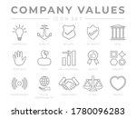 Outline Company Core Values...