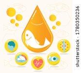 Fish Oil Drop  Vitamin D And...