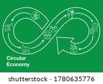 circular economy   infographic... | Shutterstock .eps vector #1780635776