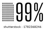 ninety nine percent people...