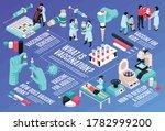 isometric vaccination... | Shutterstock .eps vector #1782999200