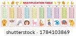 vector multiplication table....   Shutterstock .eps vector #1784103869