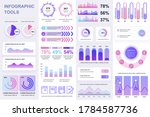 bundle infographic ui  ux  kit... | Shutterstock .eps vector #1784587736