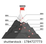 mountain route infographic....   Shutterstock .eps vector #1784727773