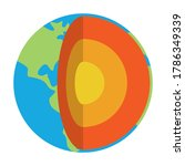 geophysics concept with section ... | Shutterstock .eps vector #1786349339