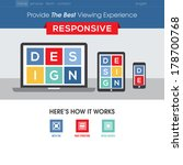 responsive design website...